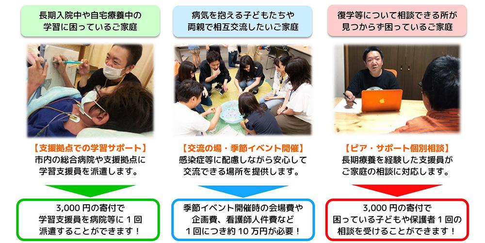 病気を抱える子どもたちの教育支援活動